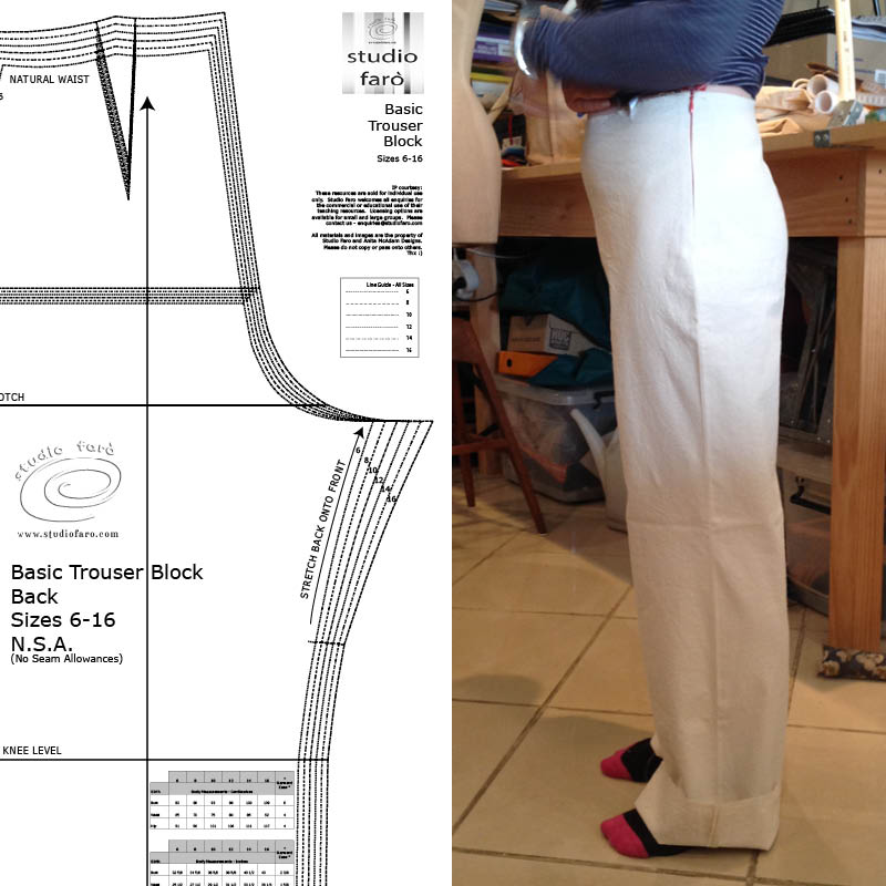 Womens Trouser Block - Sizes 6-22 (PDF download)