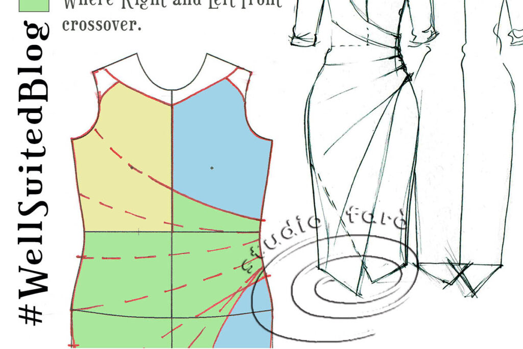 Creative pattern making instructions on the 'well-suited' blog.